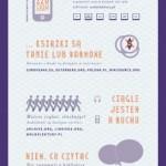 czytamy-wszedzie-infografika